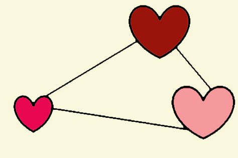 Famous Love Triangles in Books and Movies